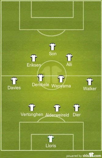 Tottenham lineup vs Swansea