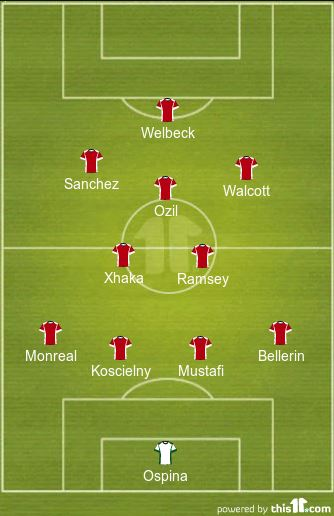 predicted Arsenal lineup Vs Manchester City