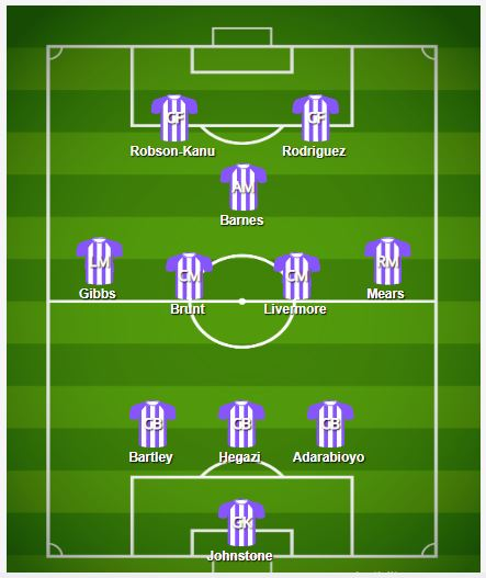 west brom lineup vs reading